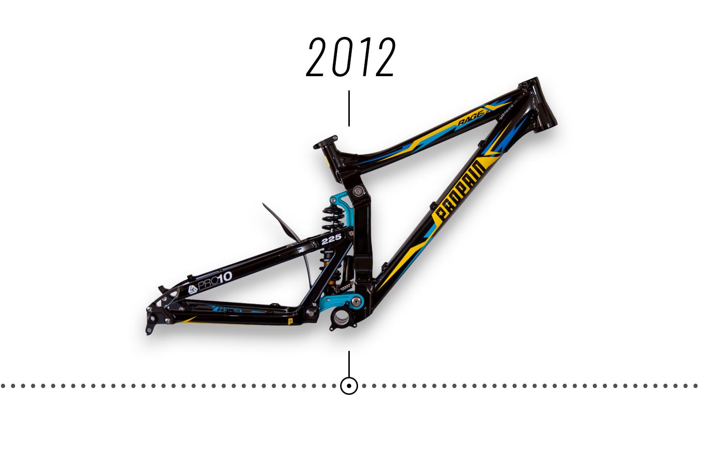 RAGE-Timeline-2012
