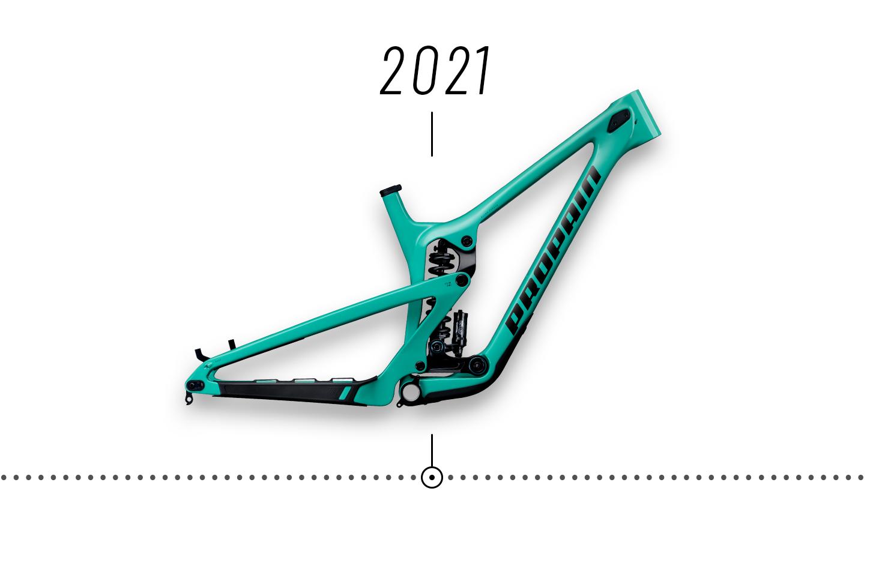 RAGE-Timeline-2021
